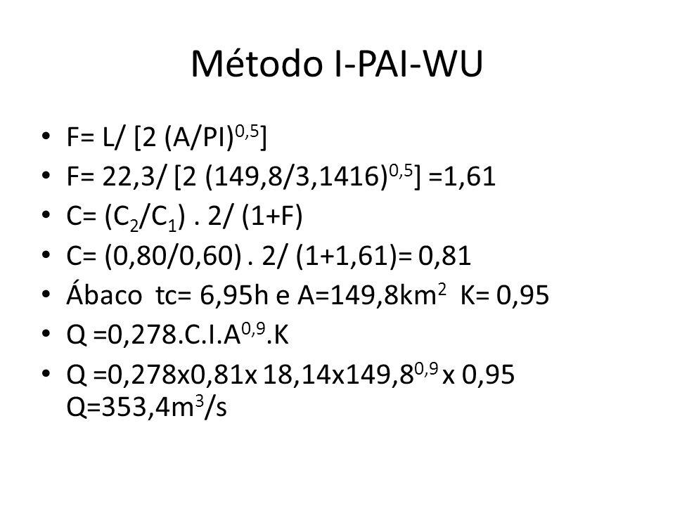 Método I-PAI-WU F= L/ [2 (A/PI)0,5]